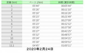 Photo_20200224162501